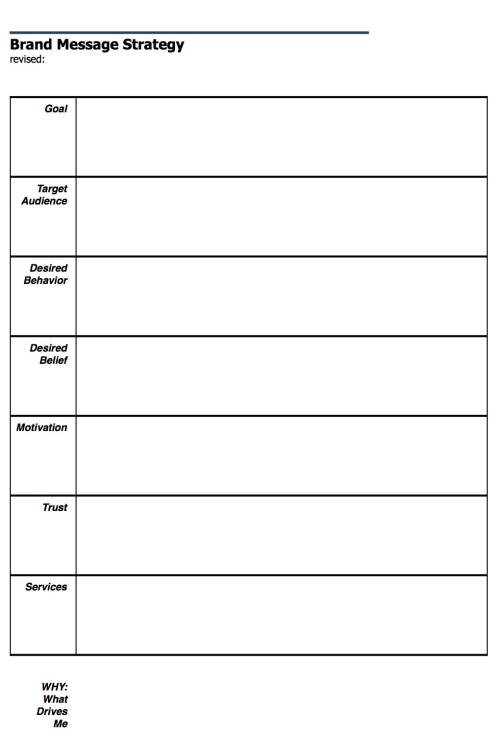 Brand Message Strategy blank template
