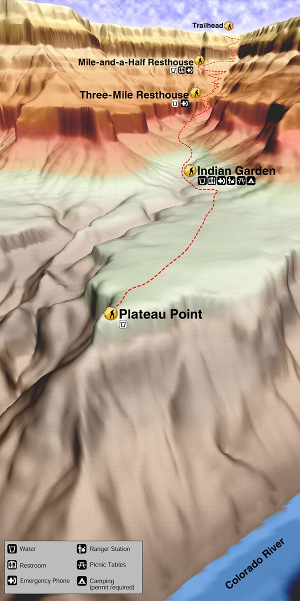 Plateaupoint